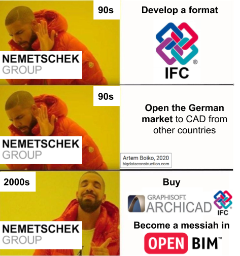 meme IFC nemetchek BIM Schulungen Produkte BIM-Events