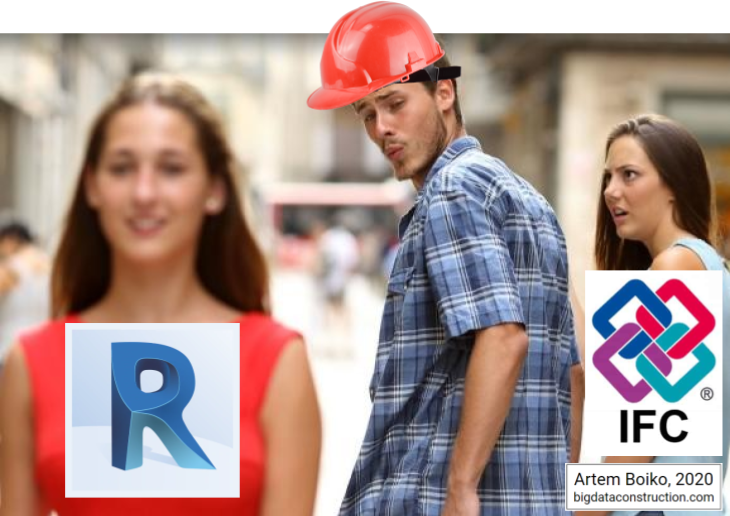 meme Revit BIM Schulungen Produkte BIM-Events