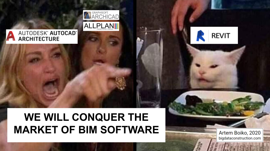 meme autodesk BIM Schulungen Produkte BIM-Events